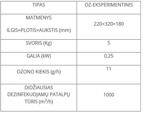 OZ-EKSPERIMENTINIS_table