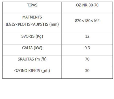 OZ-NR-30-70_table