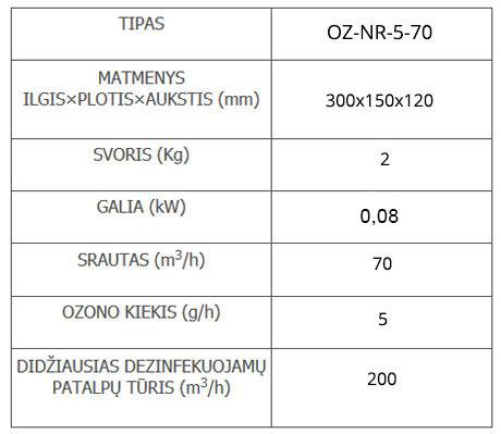 OZ-NR-5-70